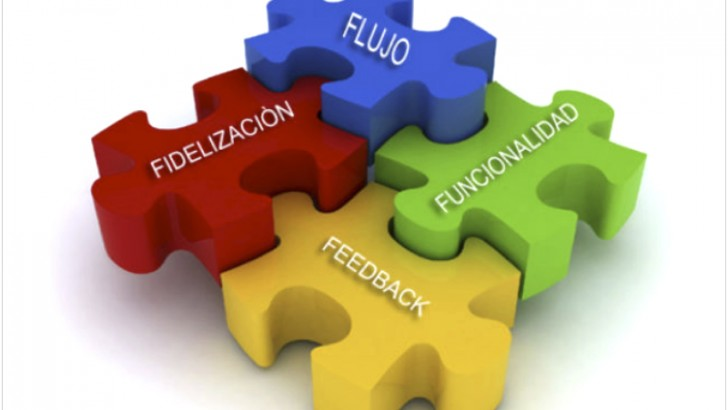 Las 4fs en marketing digital: ¿Son realmente efectivas?