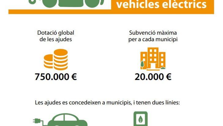 La Diputació abre la convocatoria de ayudas para la compra de vehículos eléctricos